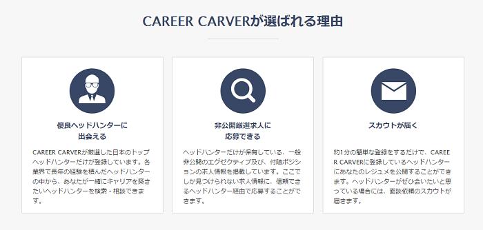 CAREERCARVER(キャリアカーバー)