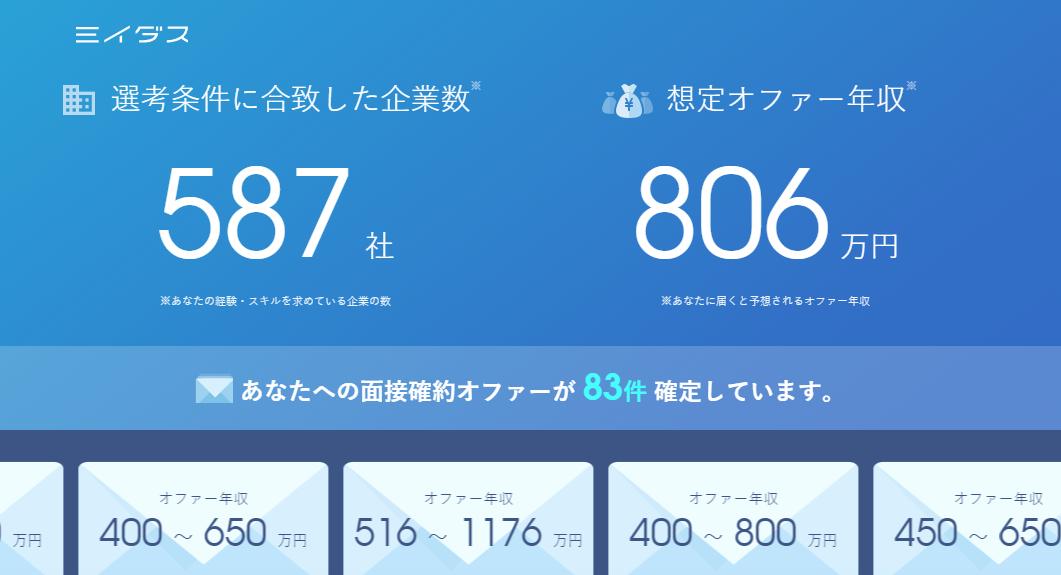 ミイダス (6)