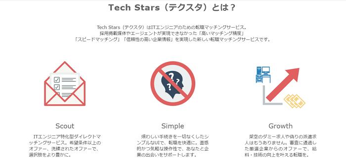 ITエンジニア専門の求人サイト「テクスタ」