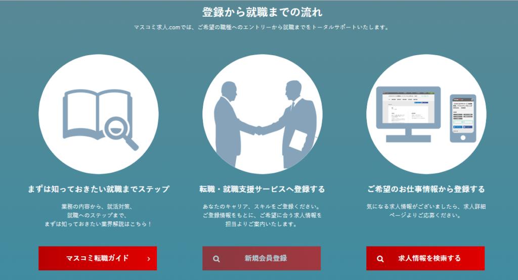 マスコミ転職ドットコム (2)
