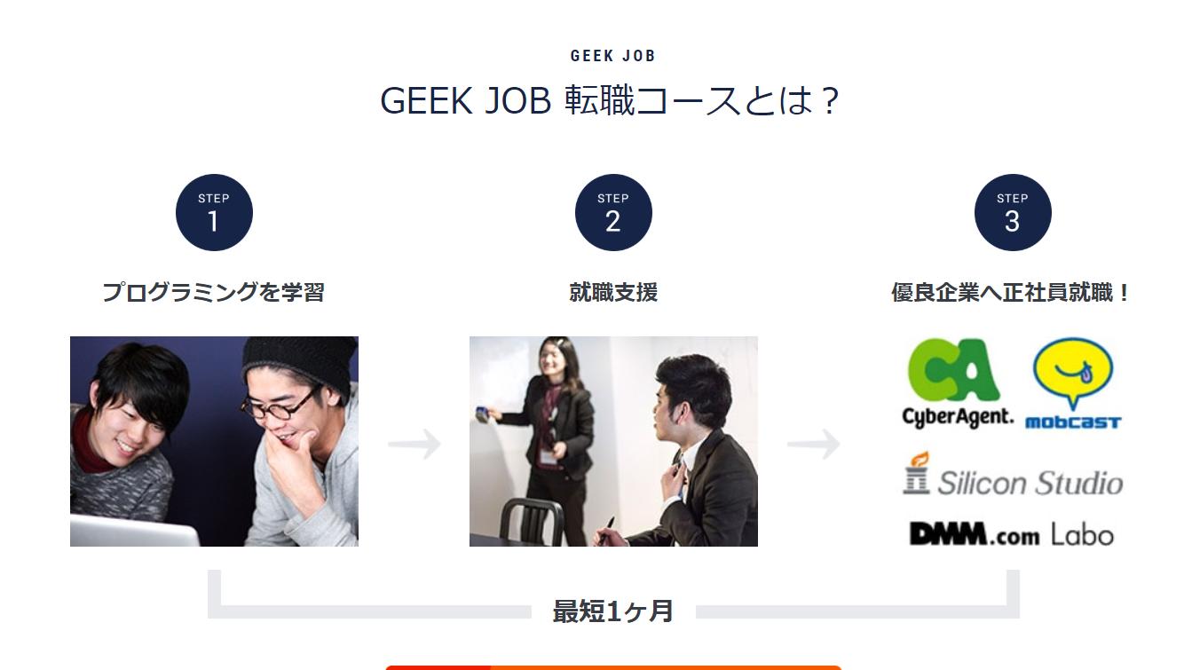 未経験からエンジニアになれる!転職エージェントの【GEEK JOB(ギークジョブ)】 (4)
